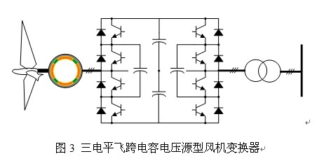 大功率风机用电力电子变换器器件,电路技术评估_中国