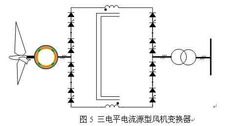 大功率风机用电力电子变换器器件