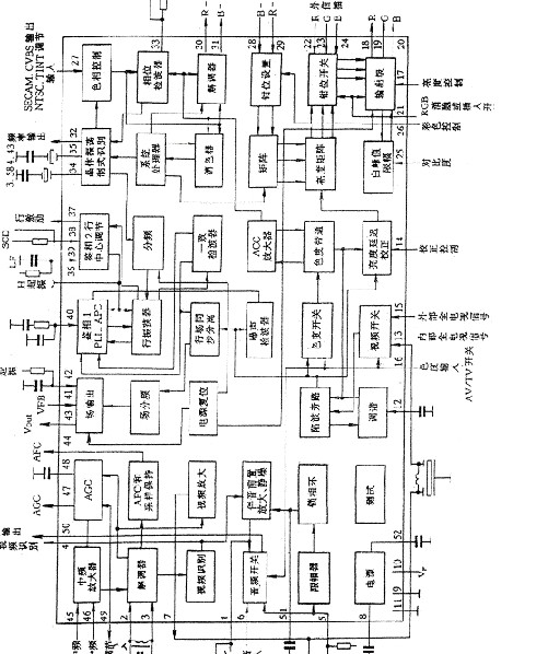 tda8361单片式彩电小信号处理集成电路