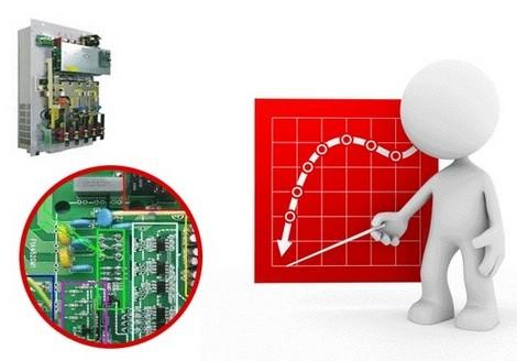 变频器接线图分析!