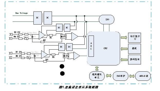 背景介绍:道岔表示系统是检测转辙机转向以及动作电流的装置,是信号集中监测系统的重要组成部分之一,是铁路安全运行的保证。本文将分享电源隔离和信号隔离解决方案在直流道岔表示系统中的应用。       图1.直流道岔表示系统框图   方案推荐:   1. 电源解决方案   根据《信号集中监测系统采集技术方案和施工工艺要求》的规定:   1).