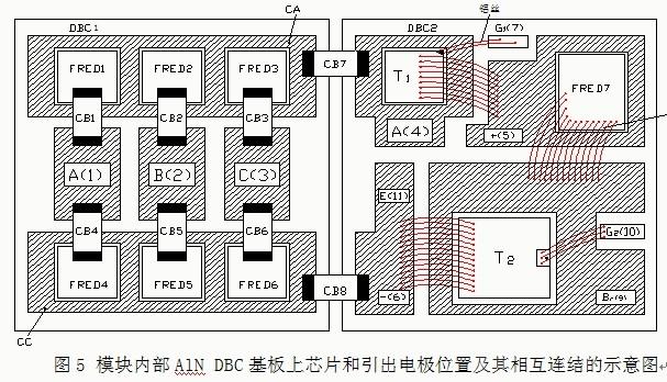 dbc基板上的印刷电路图形